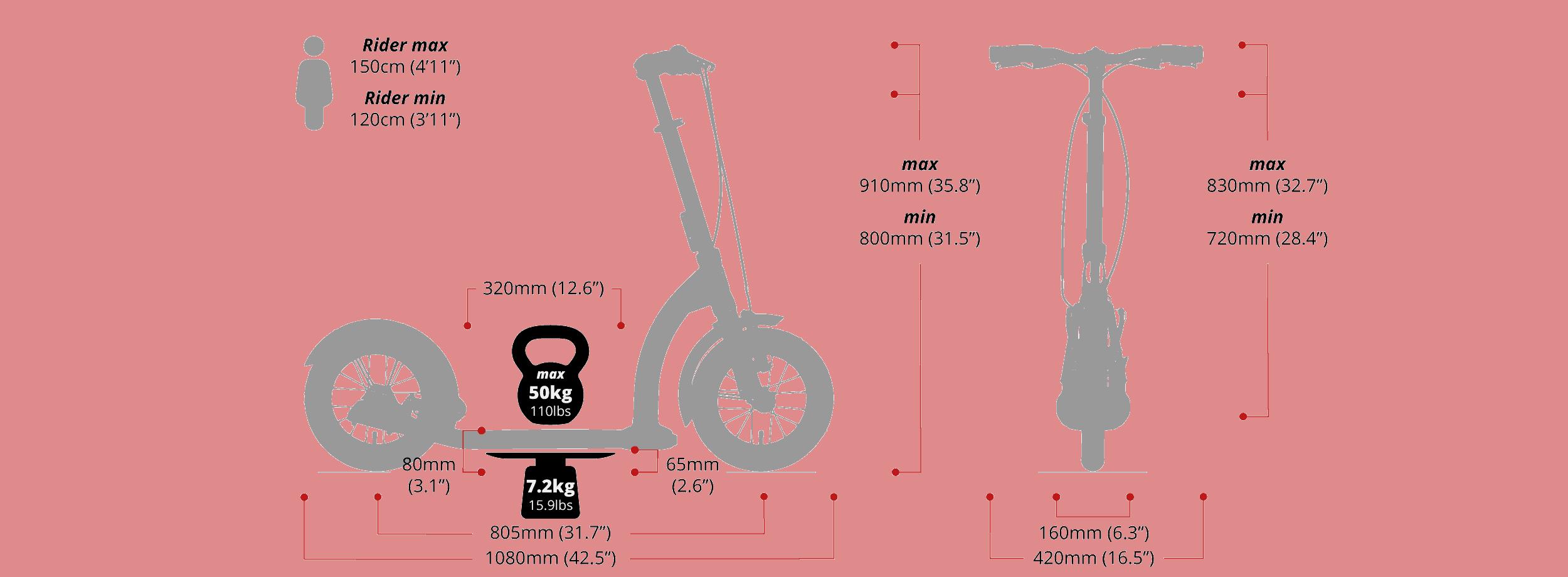 Swifty-IXI-Kinderroller-Maße-Größe-Länge