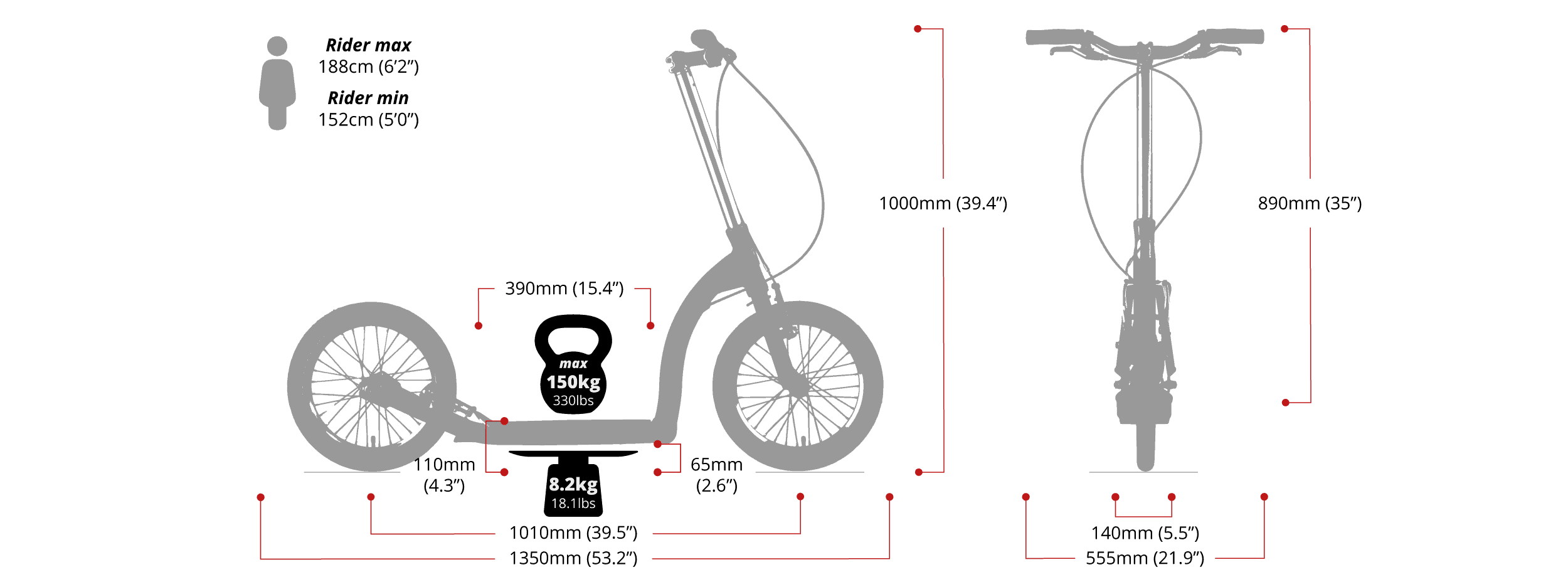 Swifty-Zero-Maße-Größe-Länge