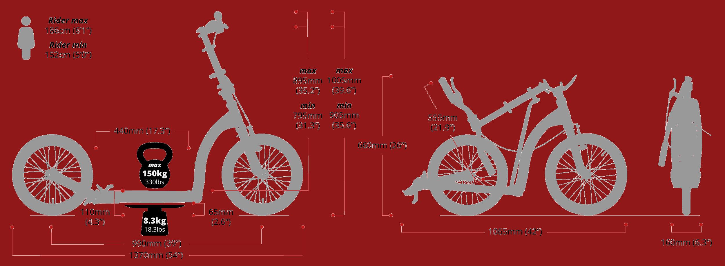 swifty-ONE-Maße-länge-Größe